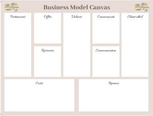 Se lancer à son compte en tant que salarié - Business model Canvas Assistanea